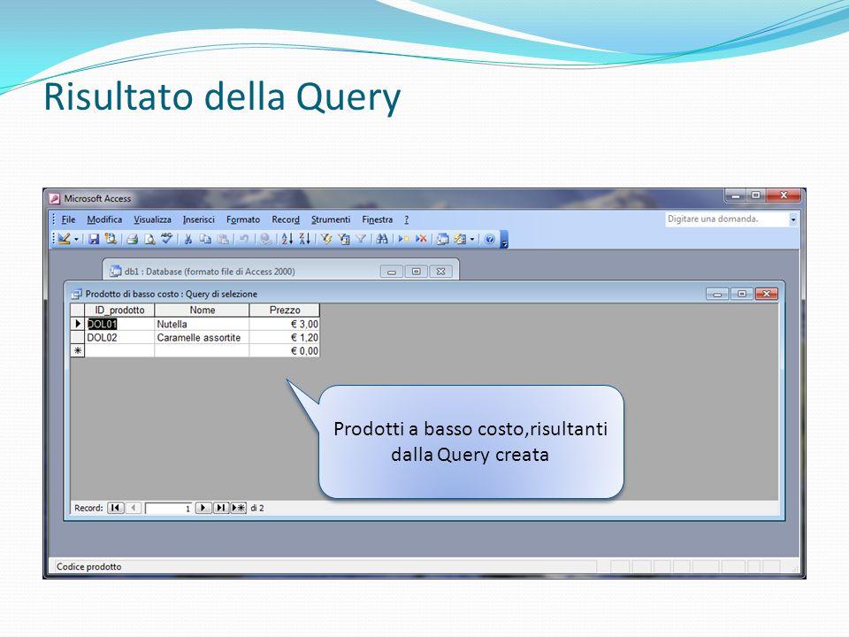 Risultato della Query Prodotti a basso costo,risultanti dalla Query creata