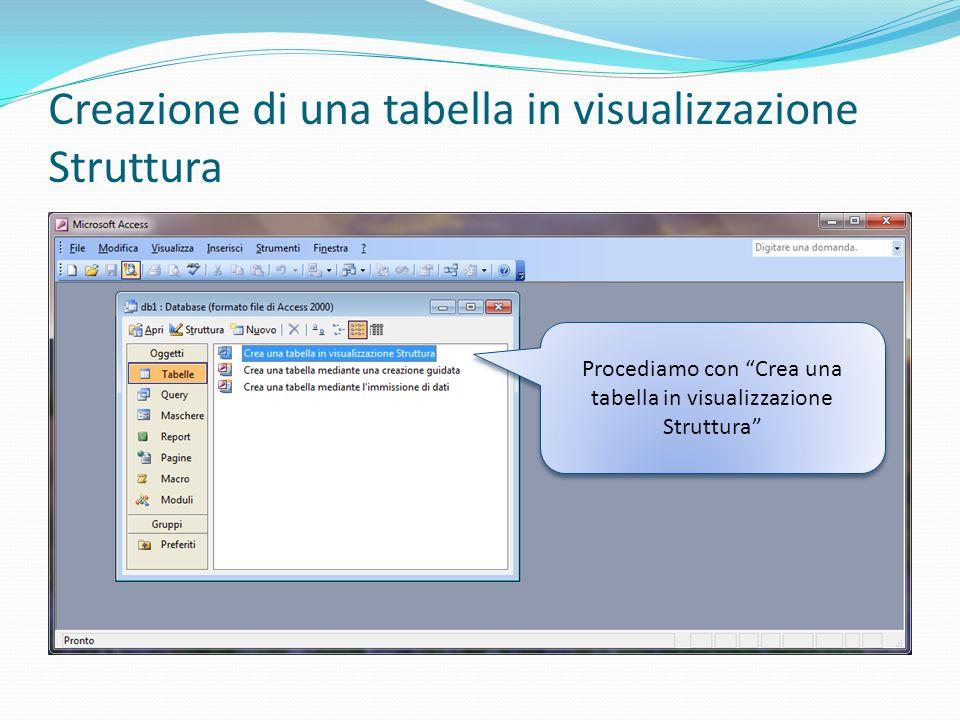 Creazione di una tabella in visualizzazione Struttura Procediamo con Crea una tabella in visualizzazione Struttura