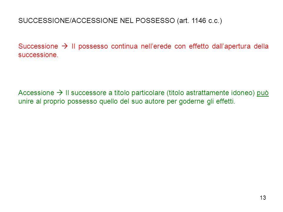 13 SUCCESSIONE/ACCESSIONE NEL POSSESSO (art. 1146 c.c.) Successione Il possesso continua nellerede con effetto dallapertura della successione. Accessi