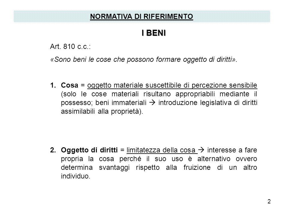 2 NORMATIVA DI RIFERIMENTO I BENI Art. 810 c.c.: «Sono beni le cose che possono formare oggetto di diritti». 1.Cosa = oggetto materiale suscettibile d