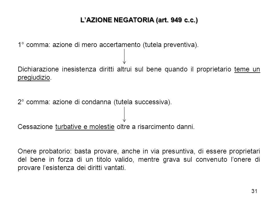 31 LAZIONE NEGATORIA (art. 949 c.c.) 1° comma: azione di mero accertamento (tutela preventiva). Dichiarazione inesistenza diritti altrui sul bene quan