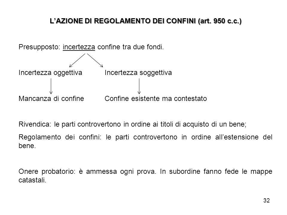 32 LAZIONE DI REGOLAMENTO DEI CONFINI (art. 950 c.c.) Presupposto: incertezza confine tra due fondi. Incertezza oggettivaIncertezza soggettiva Mancanz