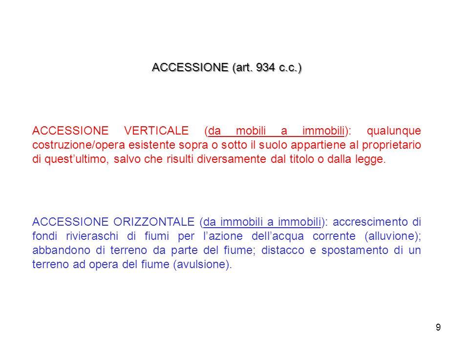 9 ACCESSIONE (art. 934 c.c.) ACCESSIONE VERTICALE (da mobili a immobili): qualunque costruzione/opera esistente sopra o sotto il suolo appartiene al p