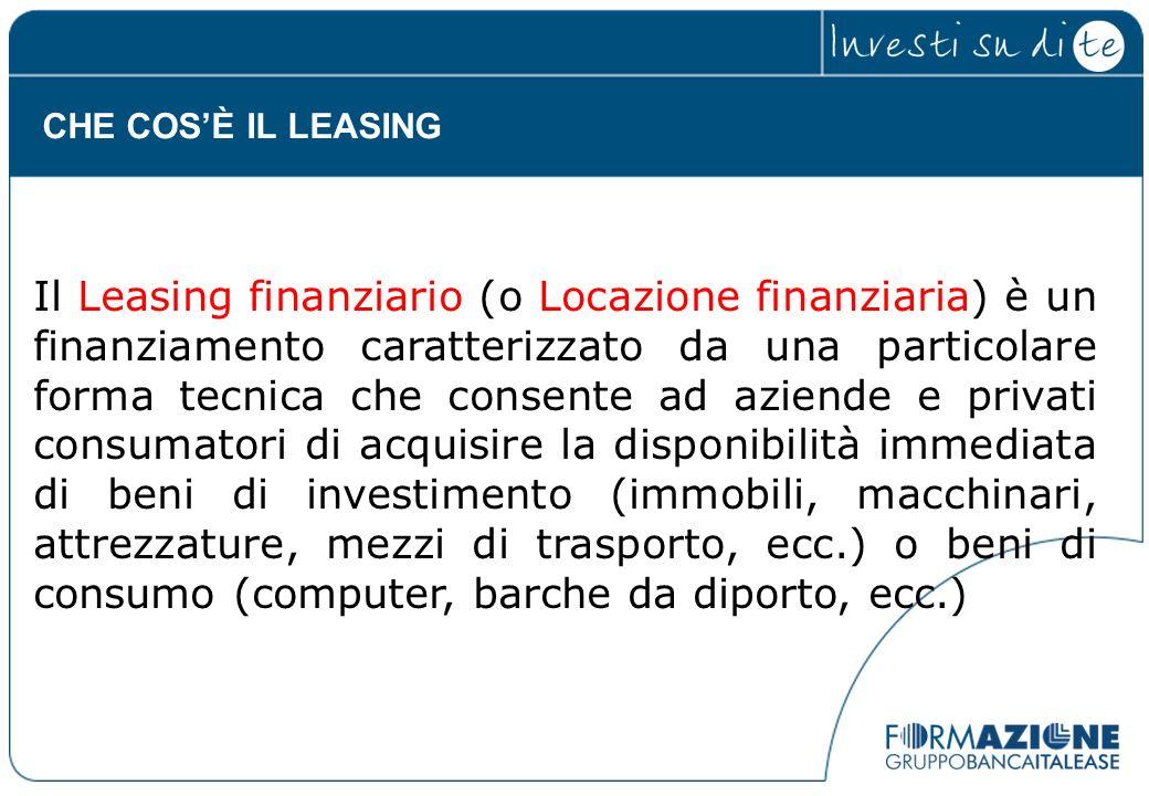 Il Leasing finanziario (o Locazione finanziaria) è un finanziamento caratterizzato da una particolare forma tecnica che consente ad aziende e privati