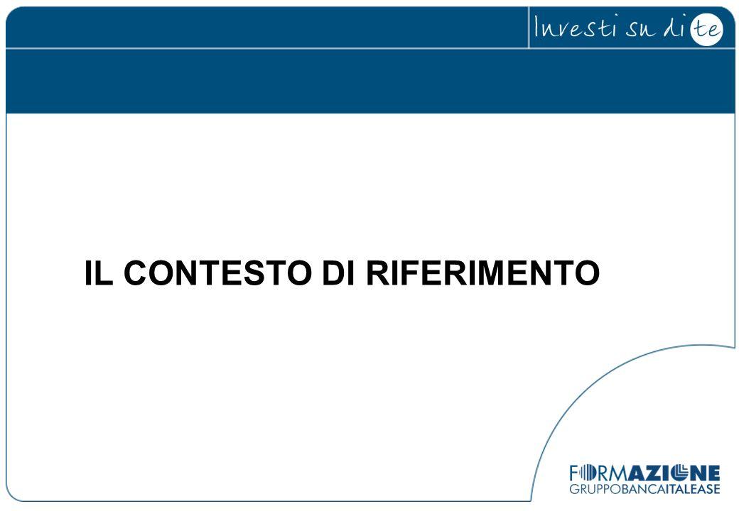 DURATA MINIMA DEI CONTRATTI DI LEASING IMMOBILIARE Coeff.