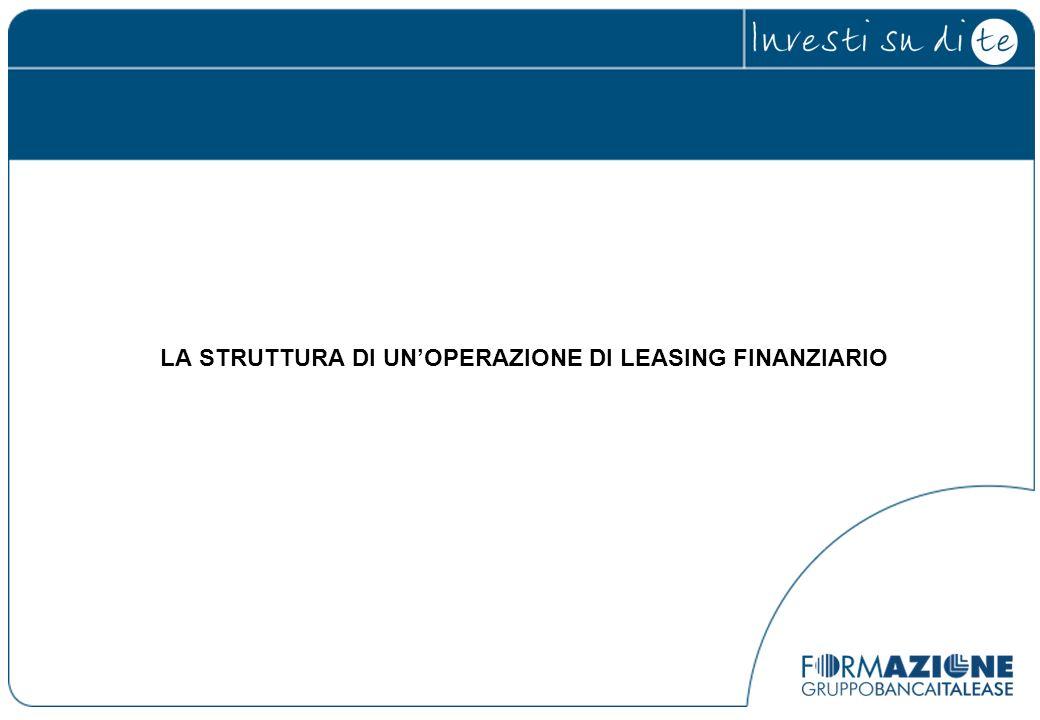 LA STRUTTURA DI UNOPERAZIONE DI LEASING FINANZIARIO