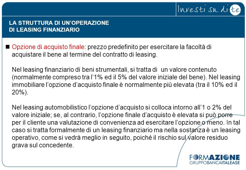 Opzione di acquisto finale: prezzo predefinito per esercitare la facoltà di acquistare il bene al termine del contratto di leasing. Nel leasing finanz