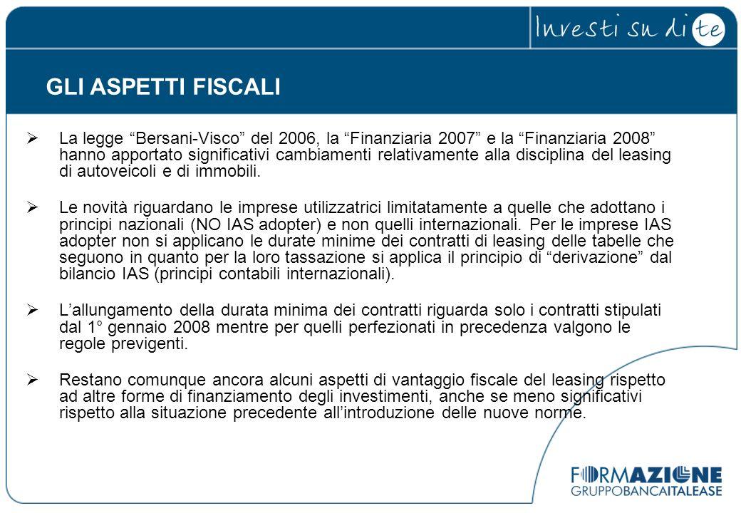 GLI ASPETTI FISCALI La legge Bersani-Visco del 2006, la Finanziaria 2007 e la Finanziaria 2008 hanno apportato significativi cambiamenti relativamente