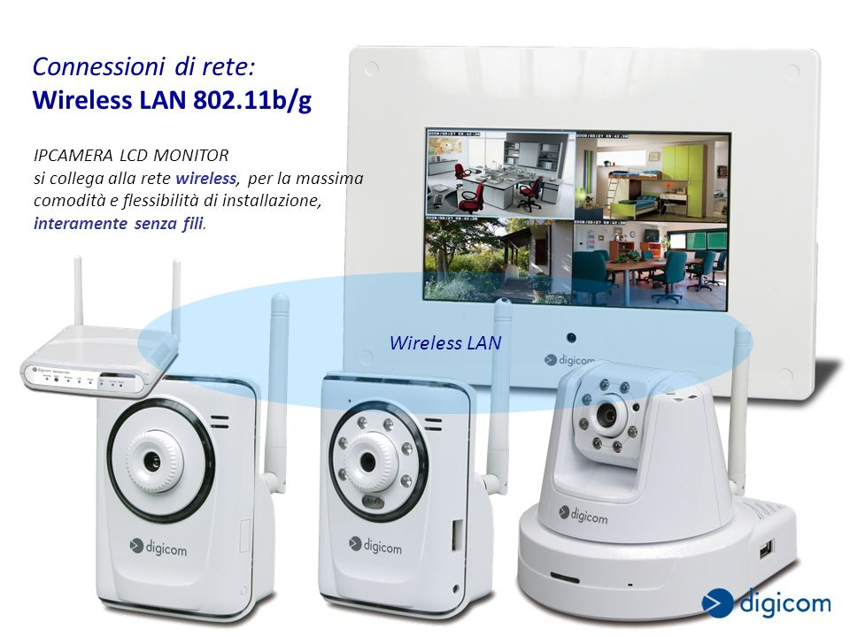 Connessioni di rete: Wireless LAN 802.11b/g IPCAMERA LCD MONITOR si collega alla rete wireless, per la massima comodità e flessibilità di installazione, interamente senza fili.