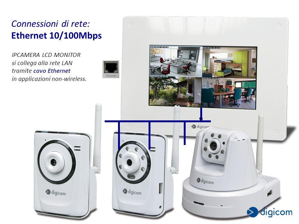 Connessioni di rete: Ethernet 10/100Mbps IPCAMERA LCD MONITOR si collega alla rete LAN tramite cavo Ethernet in applicazioni non-wireless.