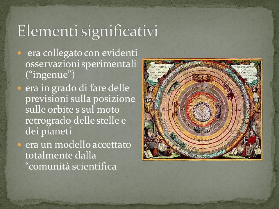 era collegato con evidenti osservazioni sperimentali (ingenue) era in grado di fare delle previsioni sulla posizione sulle orbite s sul moto retrogrado delle stelle e dei pianeti era un modello accettato totalmente dalla comunità scientifica