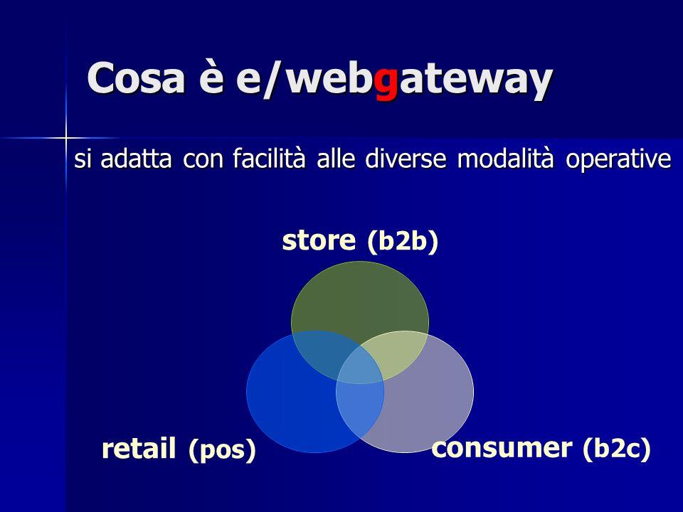 Cosa è e/webgateway e a scenari applicativi anche articolati web negozio web agente OnLine OffLine