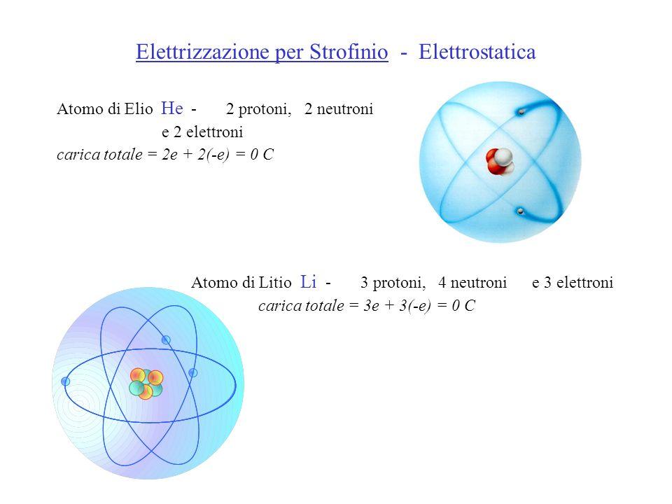Atomo di Elio He - 2 protoni, 2 neutroni e 2 elettroni carica totale = 2e + 2(-e) = 0 C Elettrizzazione per Strofinio - Elettrostatica Atomo di Litio