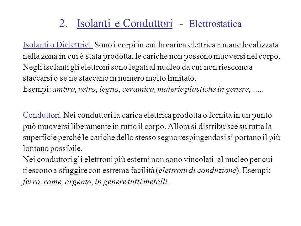 2. Isolanti e Conduttori - Elettrostatica Isolanti o Dielettrici. Sono i corpi in cui la carica elettrica rimane localizzata nella zona in cui è stata