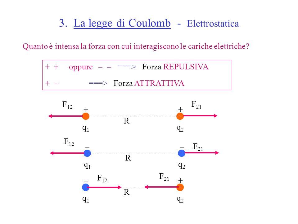 3. La legge di Coulomb - Elettrostatica Quanto è intensa la forza con cui interagiscono le cariche elettriche? + + oppure ===> Forza REPULSIVA + ===>