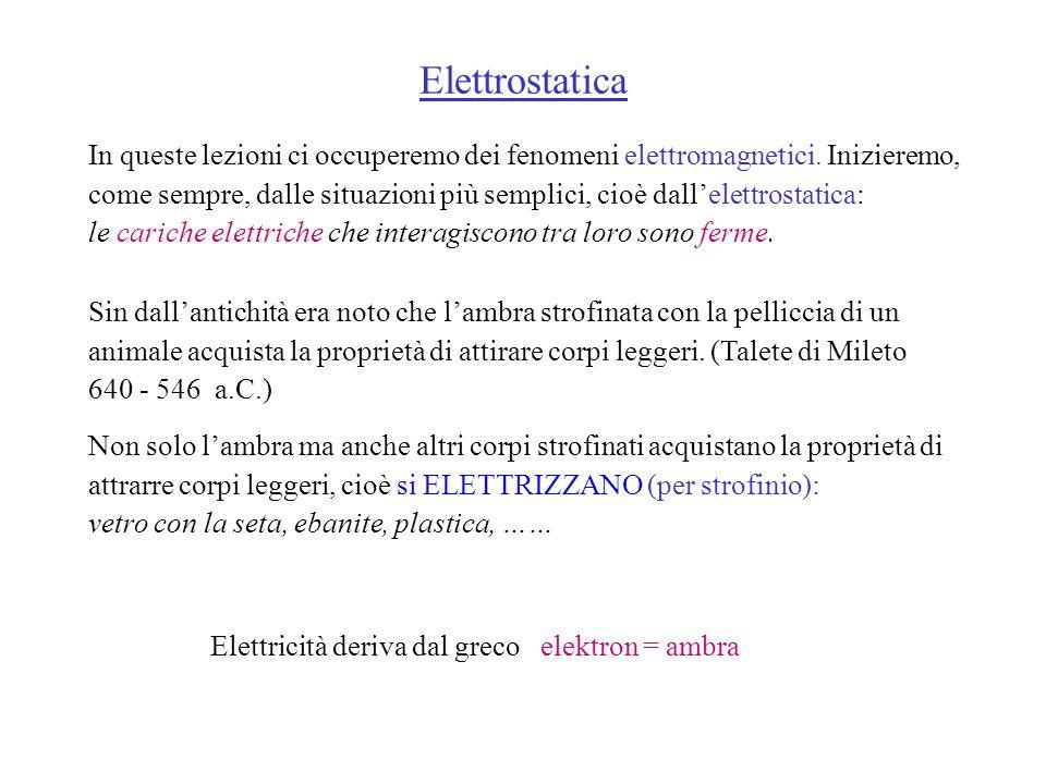 Elettrostatica In queste lezioni ci occuperemo dei fenomeni elettromagnetici. Inizieremo, come sempre, dalle situazioni più semplici, cioè dallelettro