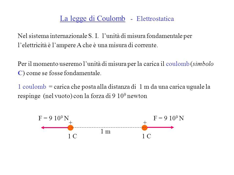 Nel sistema internazionale S. I. lunità di misura fondamentale per lelettricità è lampere A che è una misura di corrente. Per il momento useremo lunit