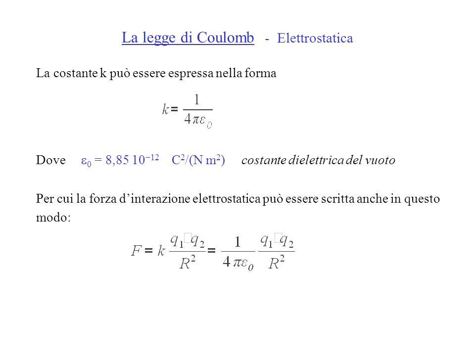 La legge di Coulomb - Elettrostatica La costante k può essere espressa nella forma Dove 0 = 8,85 10 12 C 2 /(N m 2 ) costante dielettrica del vuoto Pe