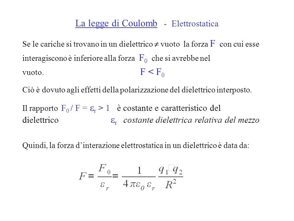 La legge di Coulomb - Elettrostatica Se le cariche si trovano in un dielettrico vuoto la forza F con cui esse interagiscono è inferiore alla forza F 0