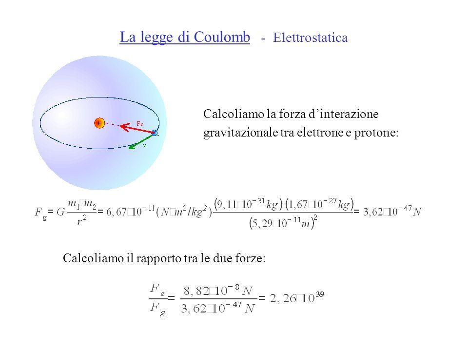 La legge di Coulomb - Elettrostatica Calcoliamo la forza dinterazione gravitazionale tra elettrone e protone: Calcoliamo il rapporto tra le due forze: