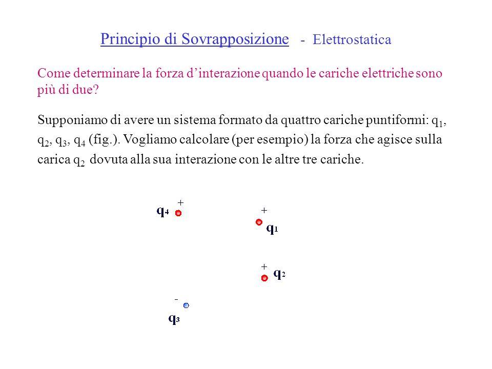 Principio di Sovrapposizione - Elettrostatica Supponiamo di avere un sistema formato da quattro cariche puntiformi: q 1, q 2, q 3, q 4 (fig.). Vogliam