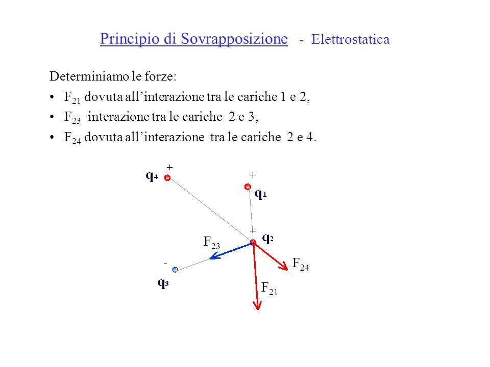 Principio di Sovrapposizione - Elettrostatica Determiniamo le forze: F 21 dovuta allinterazione tra le cariche 1 e 2, F 23 interazione tra le cariche