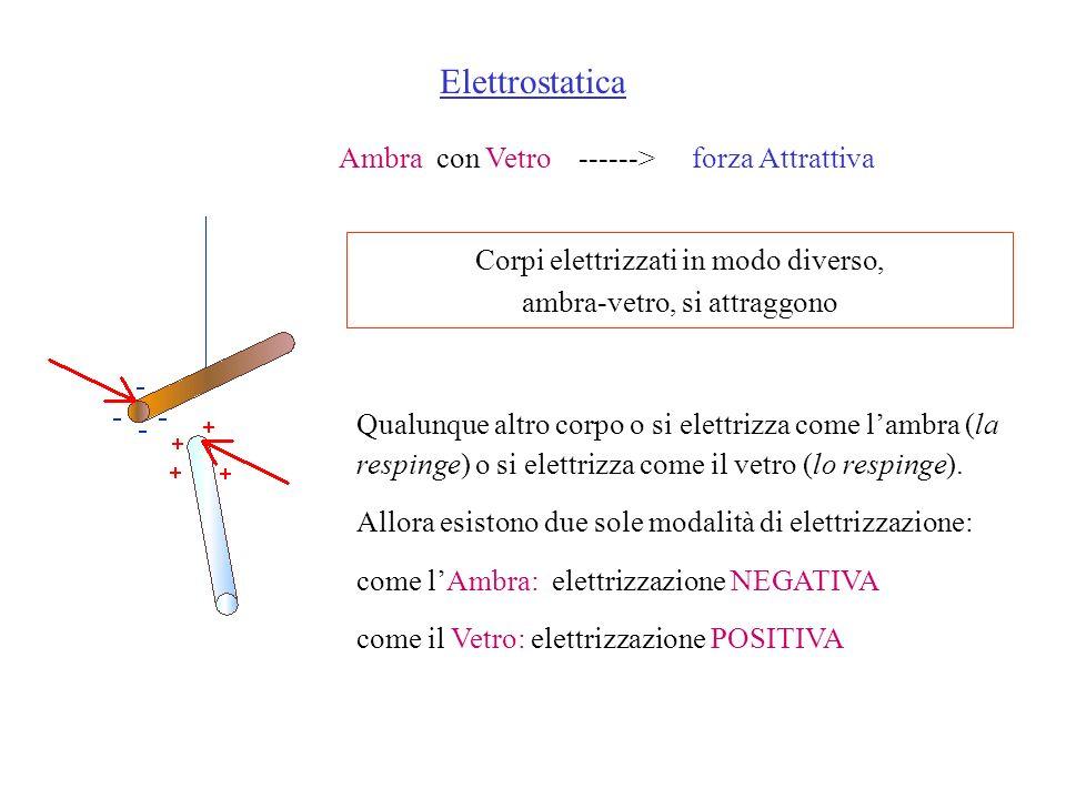 Prof Biasco 2006 Electric Polarization Same atoms have weakly bound electrons.