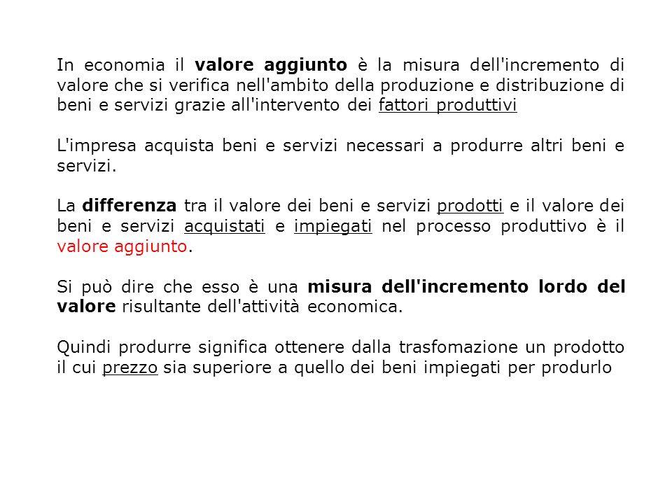In economia il valore aggiunto è la misura dell'incremento di valore che si verifica nell'ambito della produzione e distribuzione di beni e servizi gr