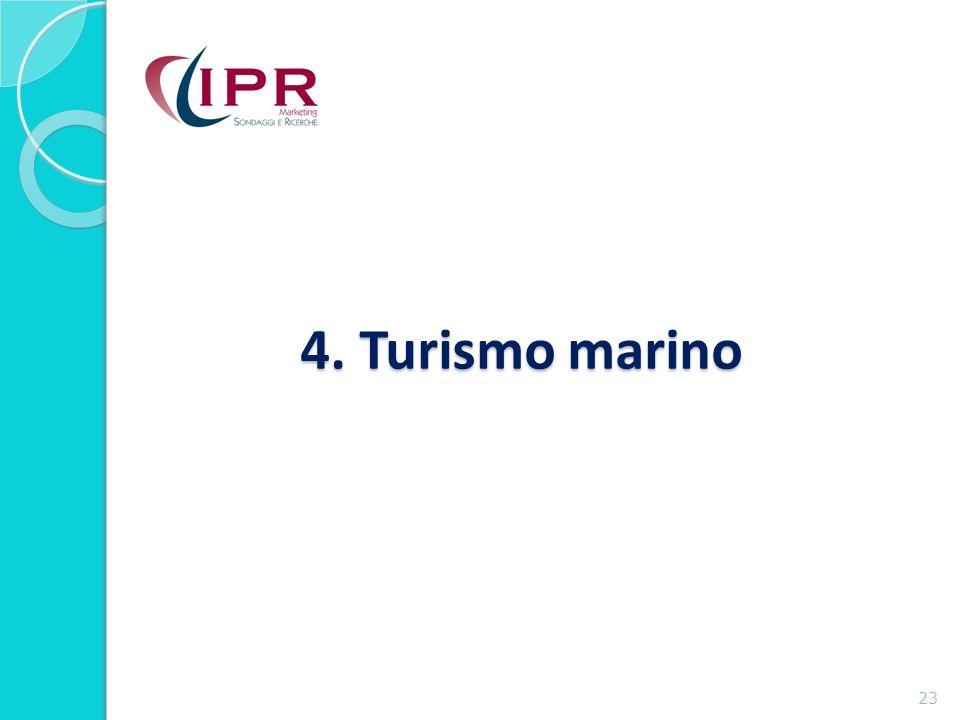 4. Turismo marino 23