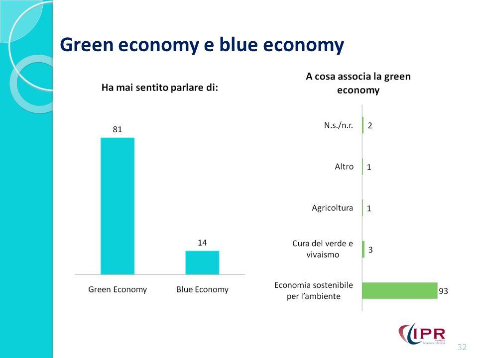 Green economy e blue economy 32