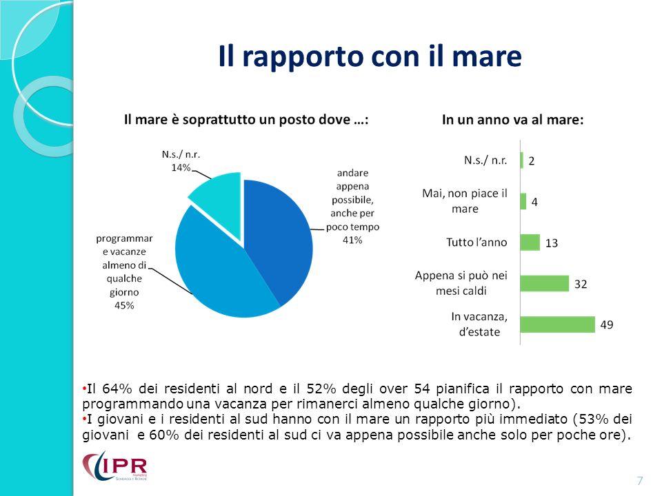 Il rapporto con il mare 7 Il 64% dei residenti al nord e il 52% degli over 54 pianifica il rapporto con mare programmando una vacanza per rimanerci almeno qualche giorno).