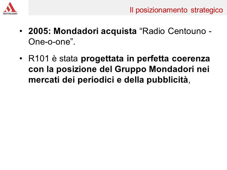 2005: Mondadori acquista Radio Centouno - One-o-one. R101 è stata progettata in perfetta coerenza con la posizione del Gruppo Mondadori nei mercati de