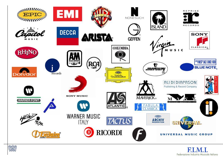 Source: JupiterResearch Internet Music Model, 10/08 (US only), JupiterResearch European Digital Music Forecast Model 2008-2014 Fatturato digitale (Miliardi di euro) 88% 83%75%64%58%54%51%47%37%29%21% I trend del mercato della musica digitale tra USA ed Europa Il fatturato in Europa rispetto agli USA