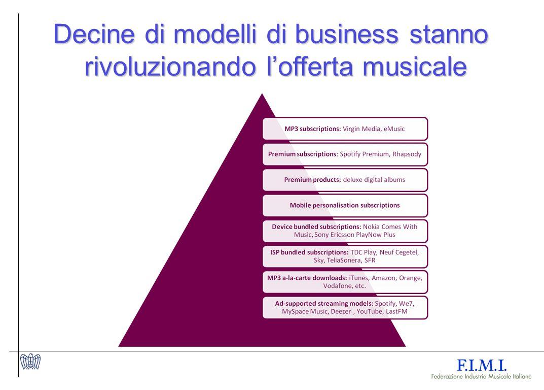 Decine di modelli di business stanno rivoluzionando lofferta musicale