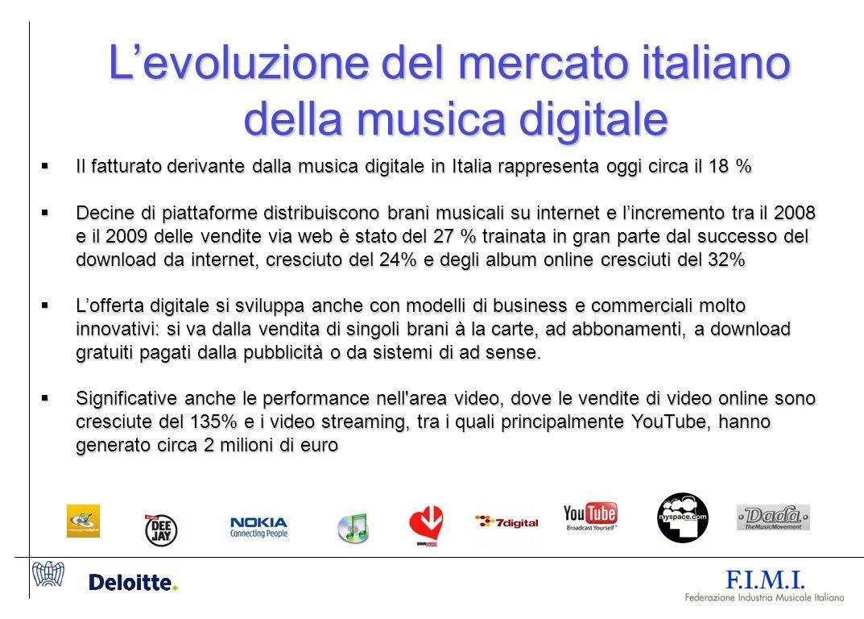 Il fatturato derivante dalla musica digitale in Italia rappresenta oggi circa il 18 % Il fatturato derivante dalla musica digitale in Italia rappresenta oggi circa il 18 % Decine di piattaforme distribuiscono brani musicali su internet e lincremento tra il 2008 e il 2009 delle vendite via web è stato del 27 % trainata in gran parte dal successo del download da internet, cresciuto del 24% e degli album online cresciuti del 32% Decine di piattaforme distribuiscono brani musicali su internet e lincremento tra il 2008 e il 2009 delle vendite via web è stato del 27 % trainata in gran parte dal successo del download da internet, cresciuto del 24% e degli album online cresciuti del 32% Lofferta digitale si sviluppa anche con modelli di business e commerciali molto innovativi: si va dalla vendita di singoli brani à la carte, ad abbonamenti, a download gratuiti pagati dalla pubblicità o da sistemi di ad sense.