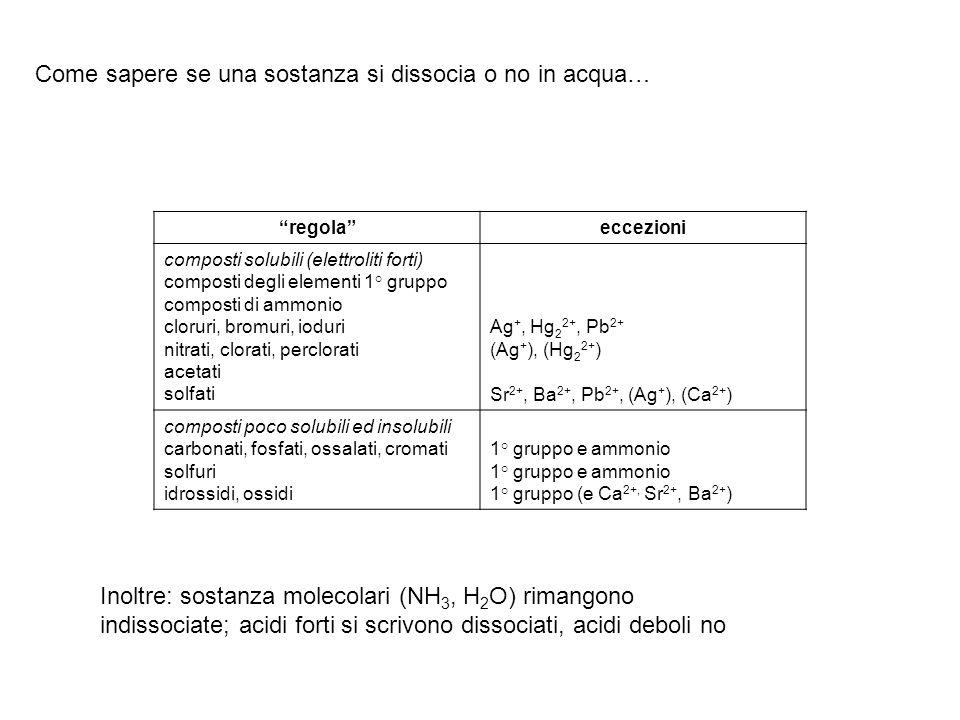 Come sapere se una sostanza si dissocia o no in acqua… regolaeccezioni composti solubili (elettroliti forti) composti degli elementi 1° gruppo compost