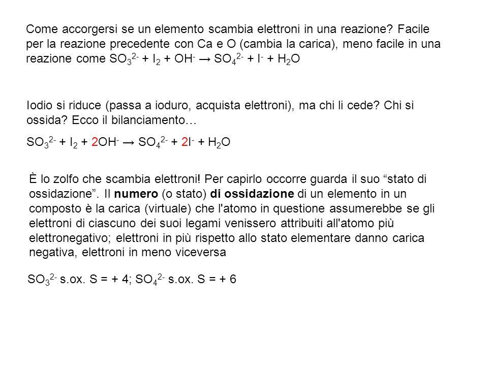 Come accorgersi se un elemento scambia elettroni in una reazione? Facile per la reazione precedente con Ca e O (cambia la carica), meno facile in una