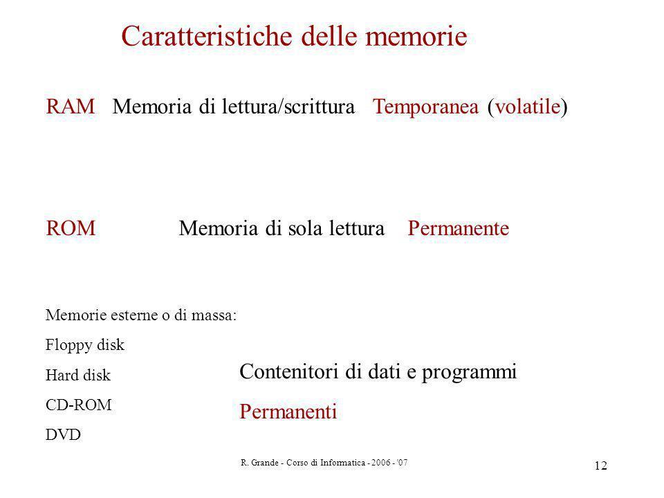 R. Grande - Corso di Informatica - 2006 - '07 12 Caratteristiche delle memorie RAMMemoria di lettura/scrittura Temporanea (volatile) ROMMemoria di sol