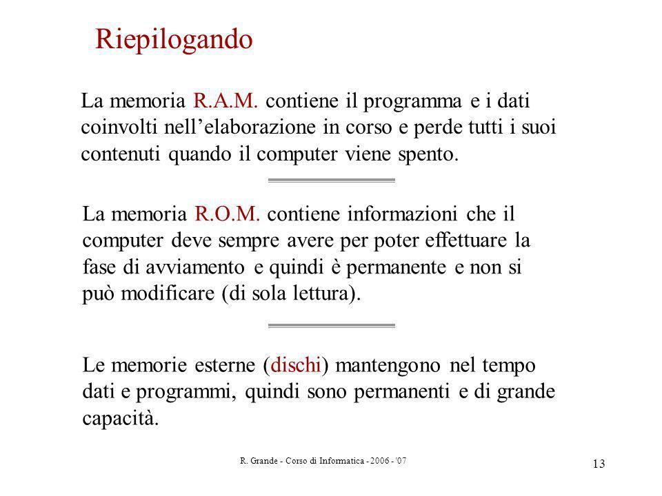 R. Grande - Corso di Informatica - 2006 - '07 13 La memoria R.A.M. contiene il programma e i dati coinvolti nellelaborazione in corso e perde tutti i
