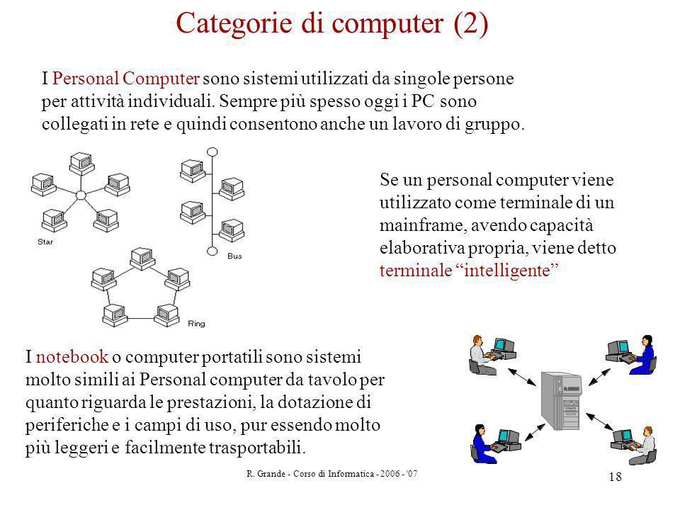 R. Grande - Corso di Informatica - 2006 - '07 18 I Personal Computer sono sistemi utilizzati da singole persone per attività individuali. Sempre più s