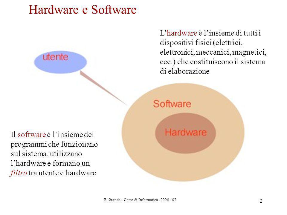 R. Grande - Corso di Informatica - 2006 - '07 2 Hardware e Software Lhardware è linsieme di tutti i dispositivi fisici (elettrici, elettronici, meccan