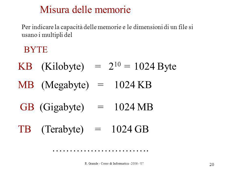 R. Grande - Corso di Informatica - 2006 - '07 20 Per indicare la capacità delle memorie e le dimensioni di un file si usano i multipli del BYTE KB (Ki