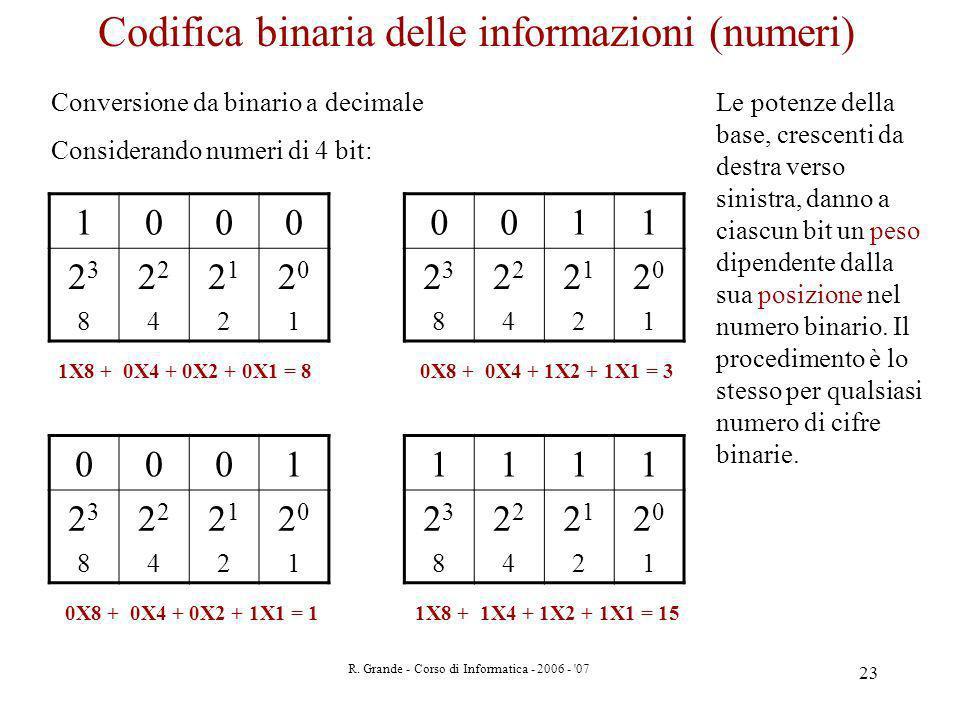R. Grande - Corso di Informatica - 2006 - '07 23 Codifica binaria delle informazioni (numeri) Conversione da binario a decimale Considerando numeri di
