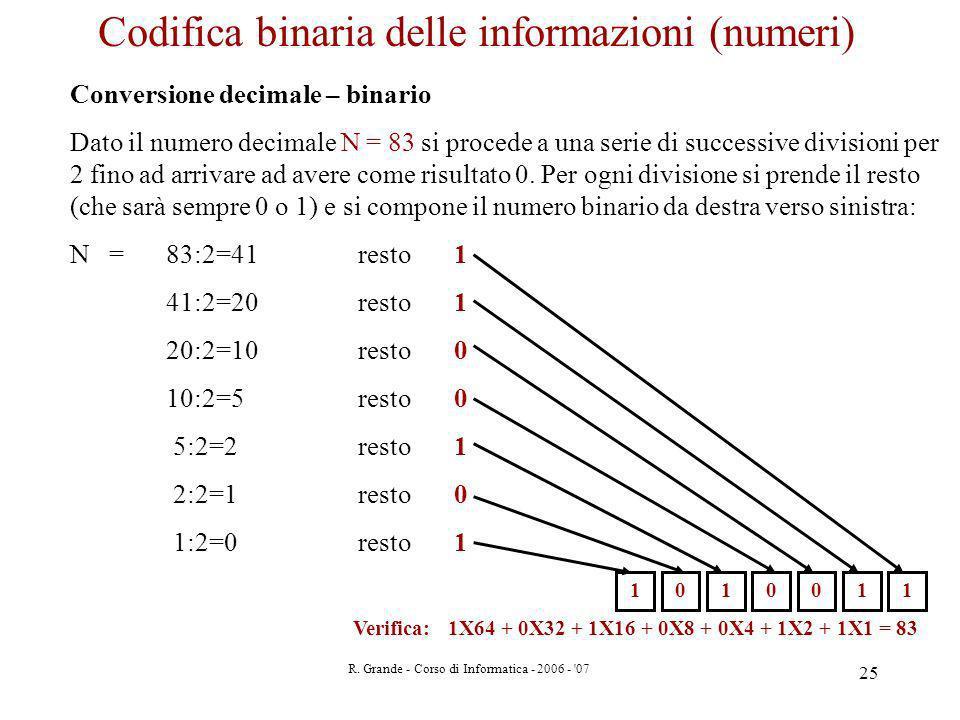R. Grande - Corso di Informatica - 2006 - '07 25 Codifica binaria delle informazioni (numeri) Conversione decimale – binario Dato il numero decimale N