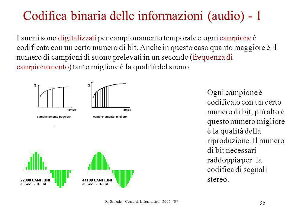 R. Grande - Corso di Informatica - 2006 - '07 36 Codifica binaria delle informazioni (audio) - 1 I suoni sono digitalizzati per campionamento temporal