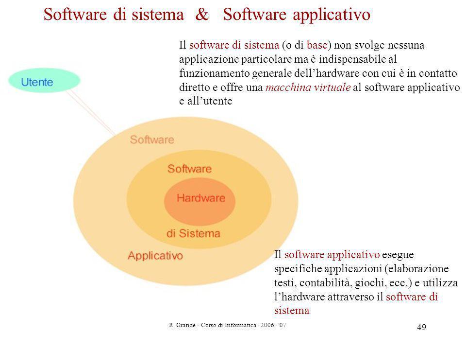 R. Grande - Corso di Informatica - 2006 - '07 49 Software di sistema & Software applicativo Il software di sistema (o di base) non svolge nessuna appl