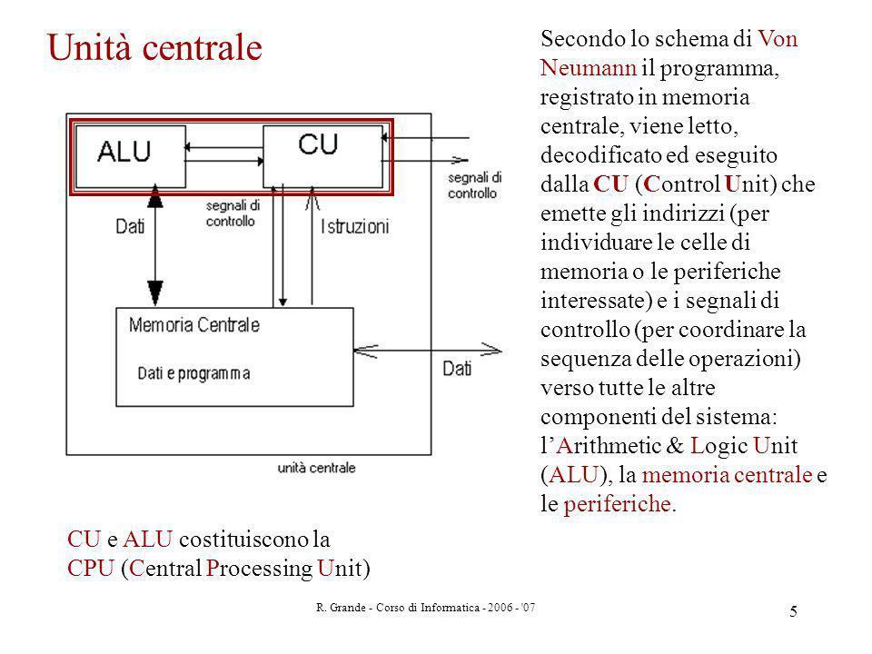 R. Grande - Corso di Informatica - 2006 - '07 5 Secondo lo schema di Von Neumann il programma, registrato in memoria centrale, viene letto, decodifica