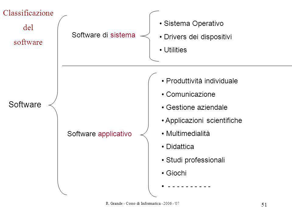R. Grande - Corso di Informatica - 2006 - '07 51 Software Software di sistema Software applicativo Sistema Operativo Drivers dei dispositivi Utilities