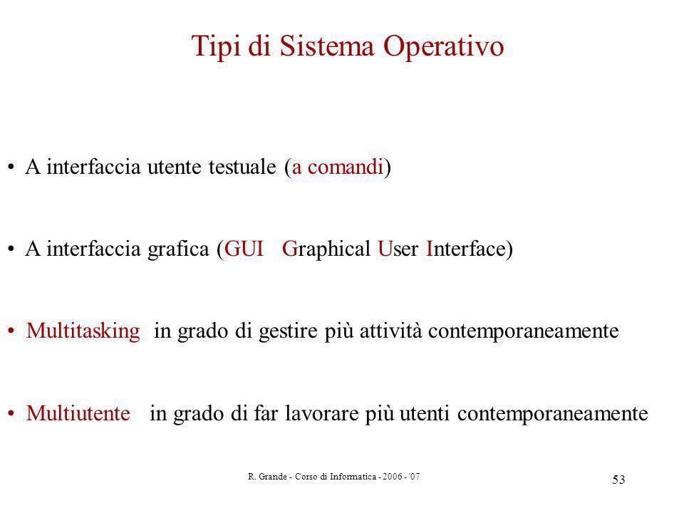R. Grande - Corso di Informatica - 2006 - '07 53 Tipi di Sistema Operativo A interfaccia utente testuale (a comandi) A interfaccia grafica (GUI Graphi