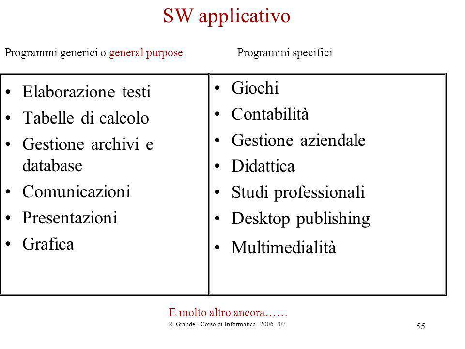 R. Grande - Corso di Informatica - 2006 - '07 55 SW applicativo Elaborazione testi Tabelle di calcolo Gestione archivi e database Comunicazioni Presen